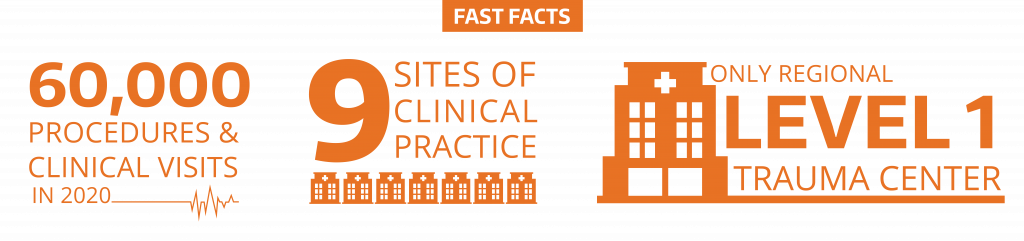 2020 DOS Clinical Facts